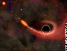 Because of the momentum and energy of the process, only part the disrupted star's mass (indicated by the white stream in this illustration) was swallowed by the black hole, while the rest of the star was flung away into the surrounding galaxy.