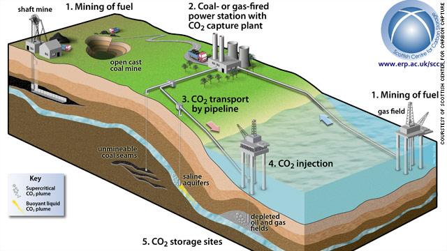 Can coal clean up its act? - CNN.com