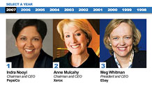 10 years of powerful women