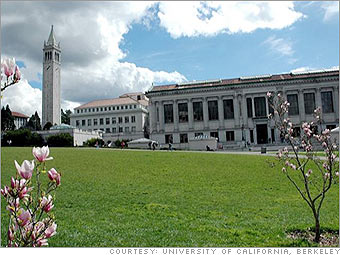 the reasons why i chose to study at uc berkeley Should i choose uc irvine over ucla and berkeley  are placed in those high rankings for a reason although rankings aren't everything, just keep that.