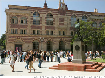 usc transferring coursework University of southern california usc schedule of classes spring 2018 term 20181 contents for previous semesters, check the schedule of classes archive.