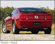 Ford Motor Co. worked with insurers to lower cost of repairs and insurance for the new Mustang.