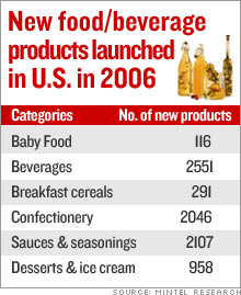 food_products_chart.03.jpg