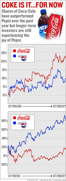 spotlight_coke_stock.jpg