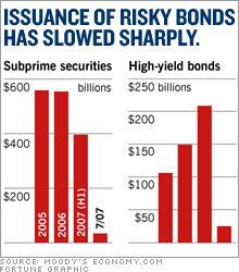 risky_bonds.03.jpg