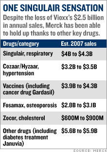 spotlight_merck_table.jpg