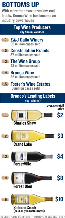 wine_chart.jpg