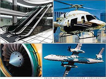 42. United Technologies