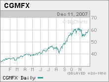 <a href='http://money.cnn.com/quote/mutualfund/mutualfund.html?symb=CGMFX'>CGM Focus</a>
