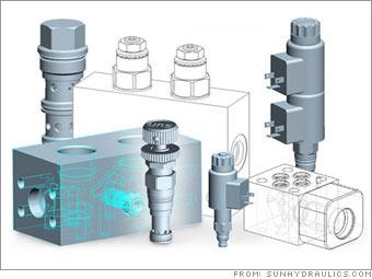 25. Sun Hydraulics