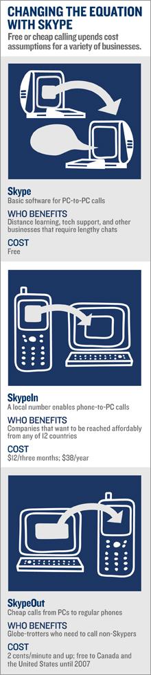 skype_chart.jpg