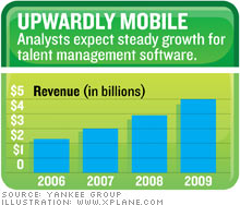upwardly_mobile.jpg