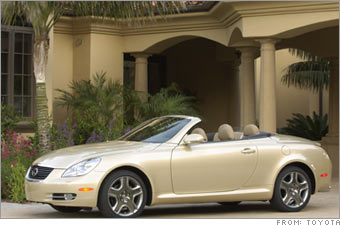 Consumer Reports Most Reliable CNNMoney - Most sporty cars