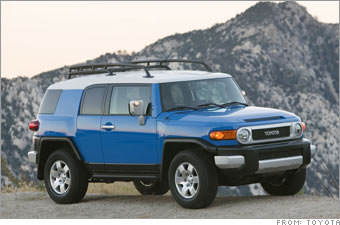 Most Reliable Used Small Cars