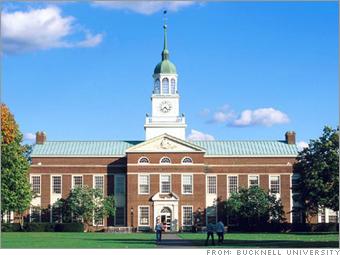 Make quick money college majors